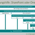 Entscheidungshilfe: OneDrive oder SharePoint?